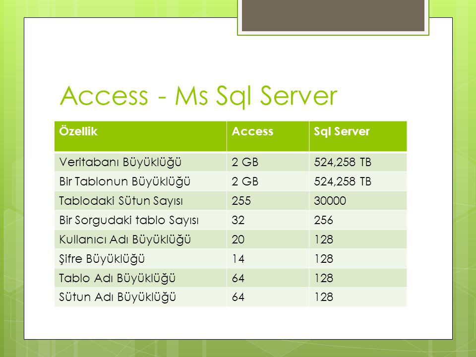 Access - Ms Sql Server Özellik Access Sql Server Veritabanı Büyüklüğü