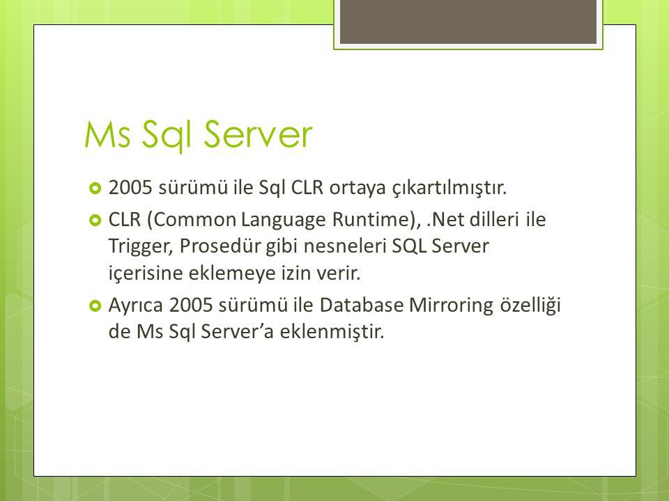 Ms Sql Server 2005 sürümü ile Sql CLR ortaya çıkartılmıştır.