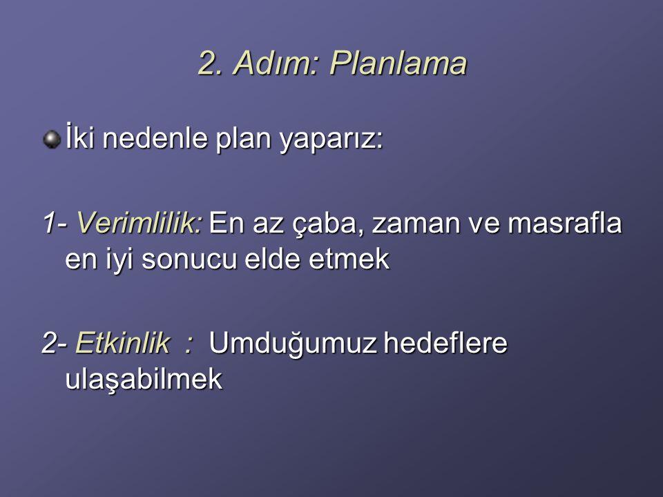 2. Adım: Planlama İki nedenle plan yaparız: