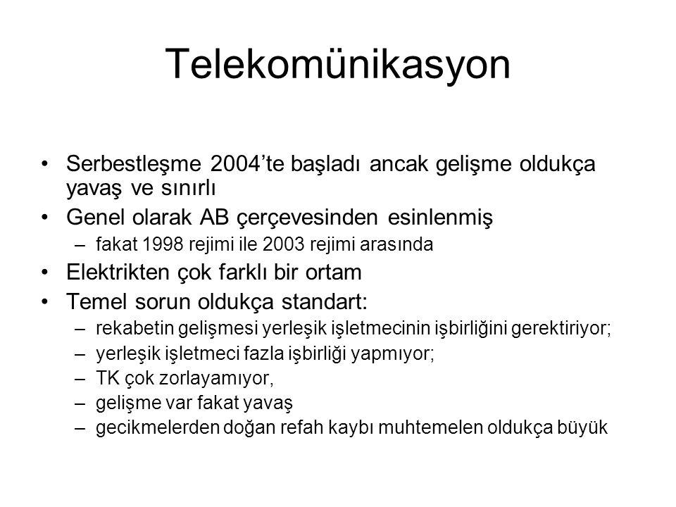 Telekomünikasyon Serbestleşme 2004'te başladı ancak gelişme oldukça yavaş ve sınırlı. Genel olarak AB çerçevesinden esinlenmiş.