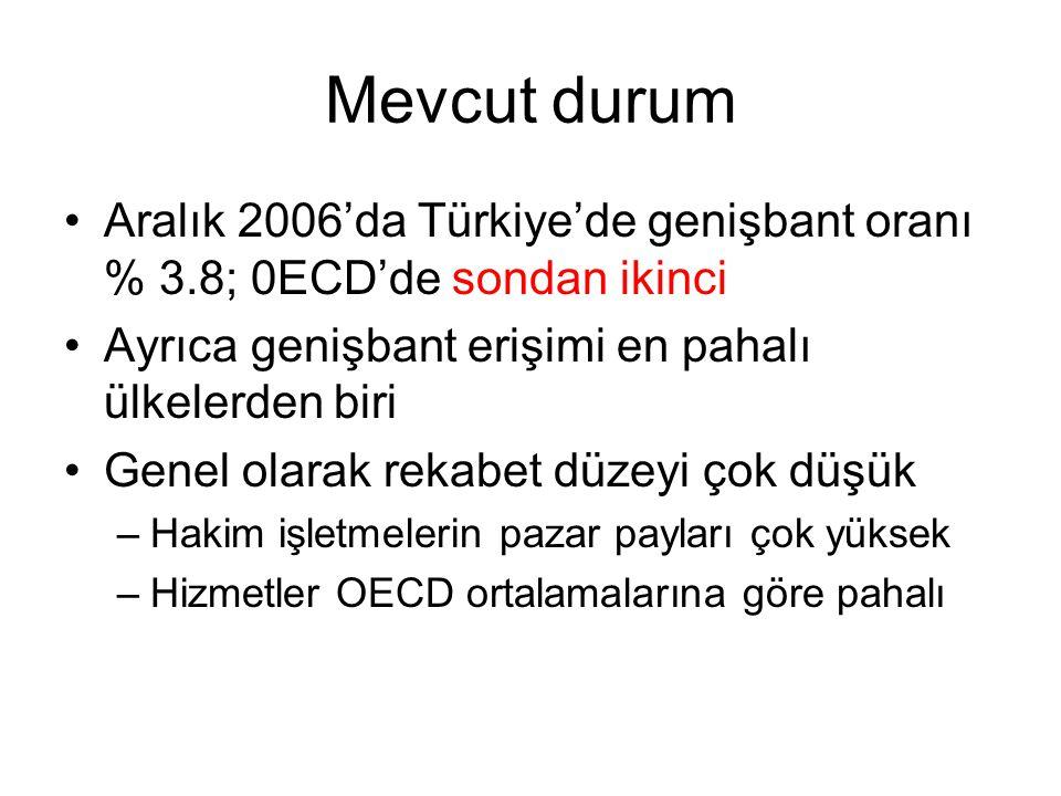 Mevcut durum Aralık 2006'da Türkiye'de genişbant oranı % 3.8; 0ECD'de sondan ikinci. Ayrıca genişbant erişimi en pahalı ülkelerden biri.