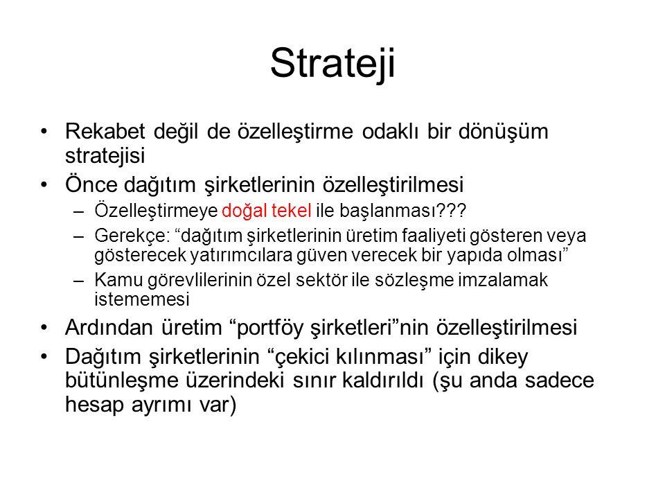 Strateji Rekabet değil de özelleştirme odaklı bir dönüşüm stratejisi