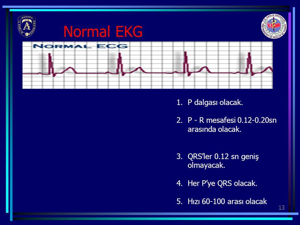 Normal EKG P dalgası olacak.