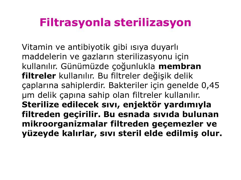 Filtrasyonla sterilizasyon