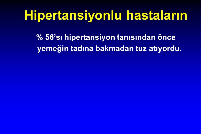 Hipertansiyonlu hastaların