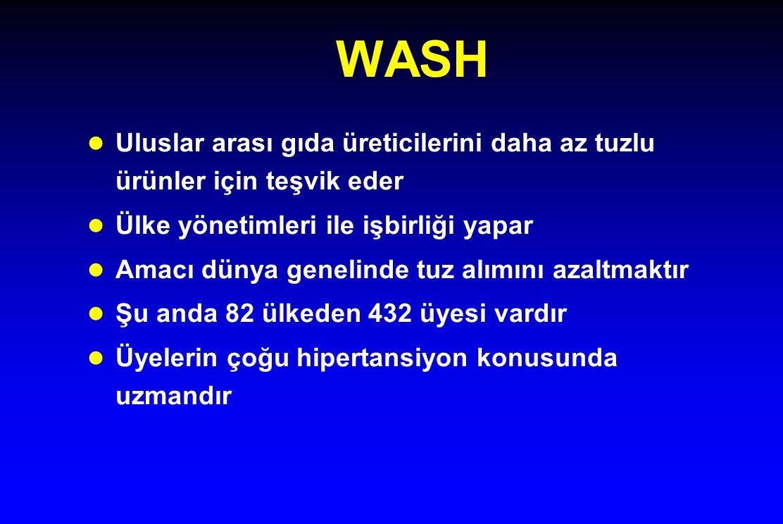 WASH Uluslar arası gıda üreticilerini daha az tuzlu ürünler için teşvik eder. Ülke yönetimleri ile işbirliği yapar.