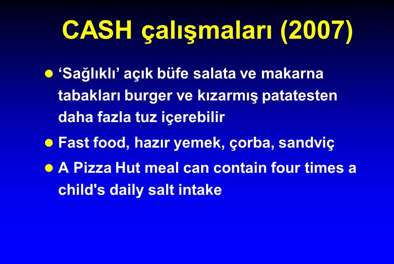 CASH çalışmaları (2007) 'Sağlıklı' açık büfe salata ve makarna tabakları burger ve kızarmış patatesten daha fazla tuz içerebilir.