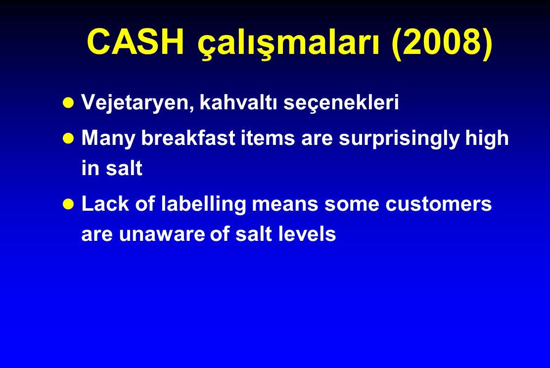 CASH çalışmaları (2008) Vejetaryen, kahvaltı seçenekleri