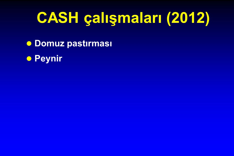 CASH çalışmaları (2012) Domuz pastırması Peynir