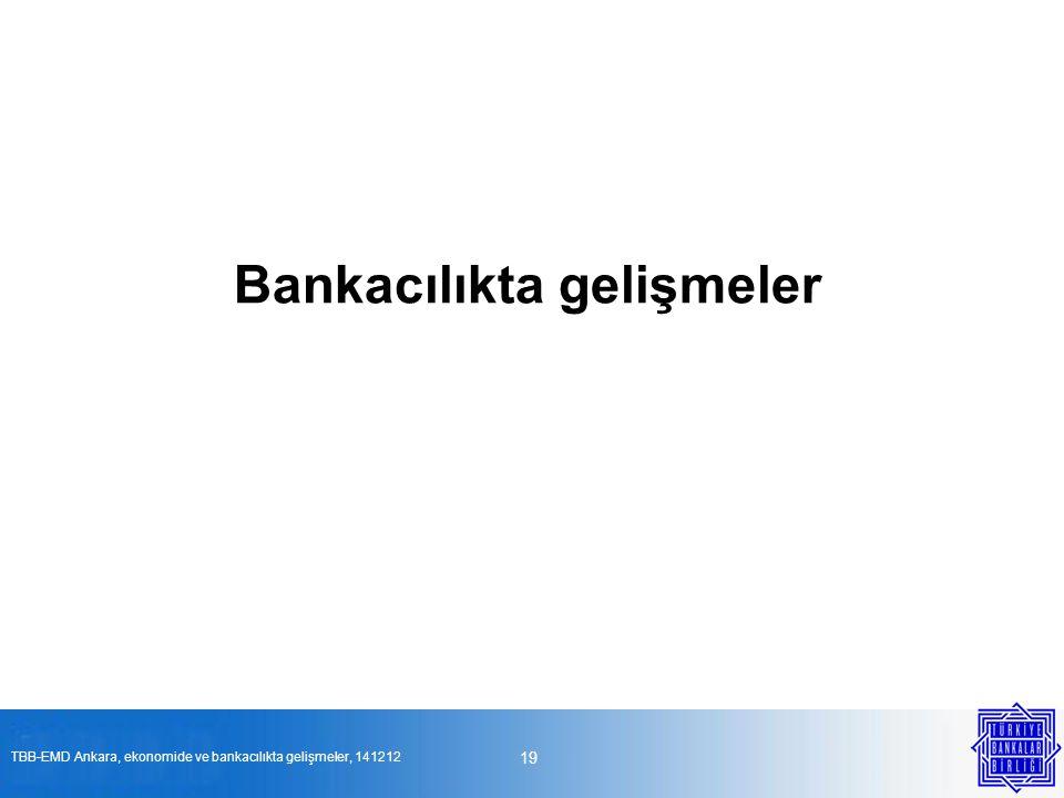 Bankacılıkta gelişmeler