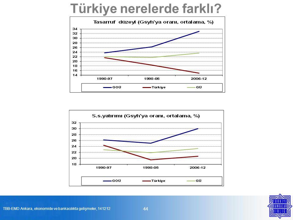 Türkiye nerelerde farklı