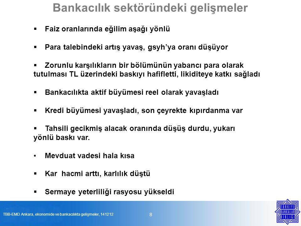 Bankacılık sektöründeki gelişmeler
