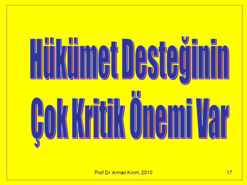 Hükümet Desteğinin Çok Kritik Önemi Var Prof.Dr. Arman Kırım, 2010