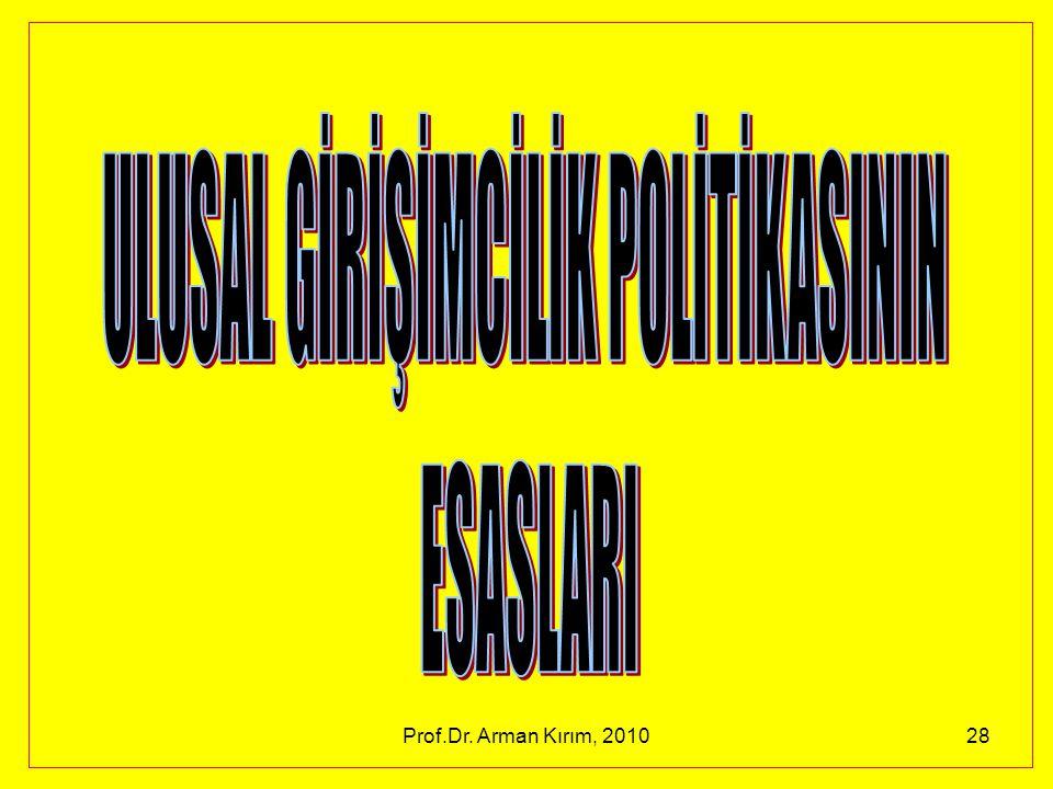 ULUSAL GİRİŞİMCİLİK POLİTİKASININ