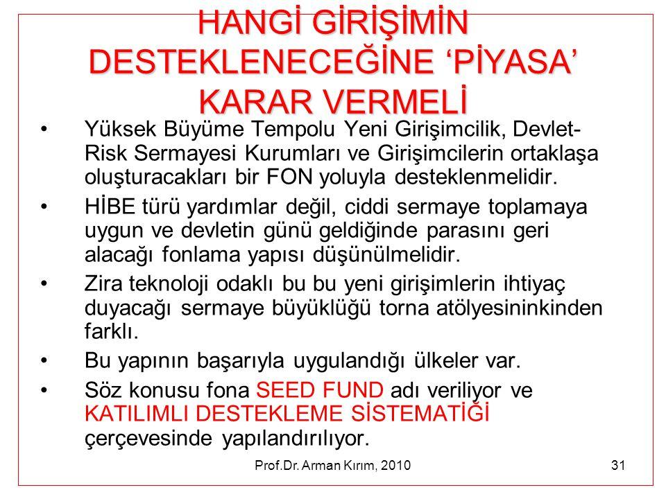 HANGİ GİRİŞİMİN DESTEKLENECEĞİNE 'PİYASA' KARAR VERMELİ