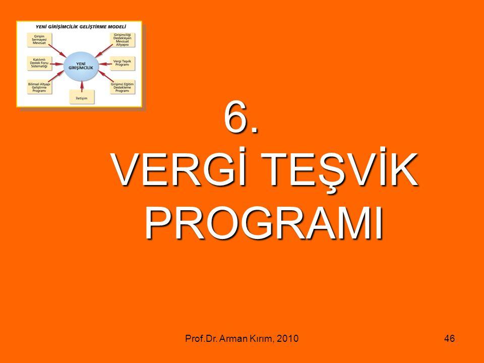 6. VERGİ TEŞVİK PROGRAMI Prof.Dr. Arman Kırım, 2010