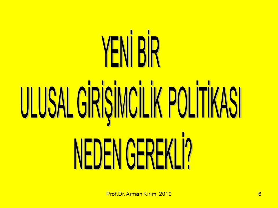 ULUSAL GİRİŞİMCİLİK POLİTİKASI