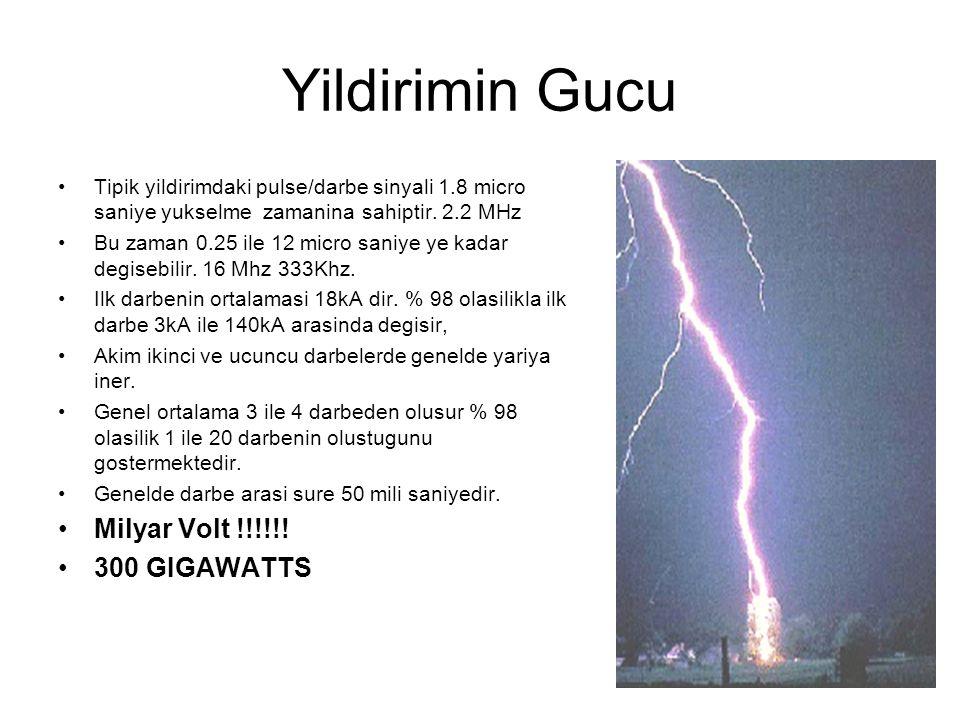 Yildirimin Gucu Milyar Volt !!!!!! 300 GIGAWATTS