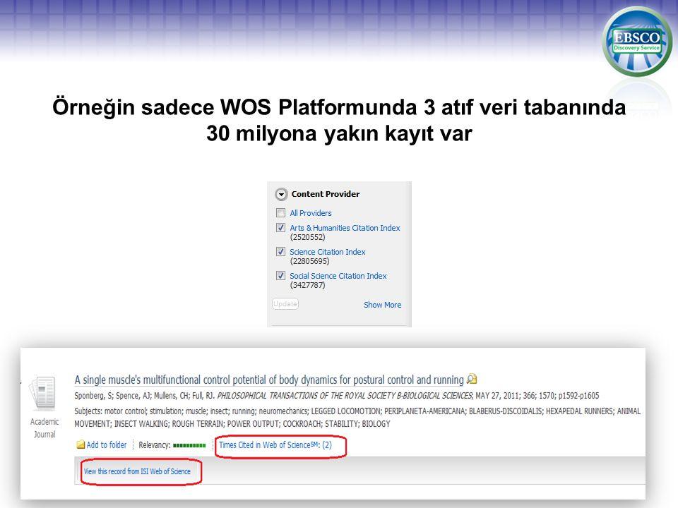Örneğin sadece WOS Platformunda 3 atıf veri tabanında 30 milyona yakın kayıt var
