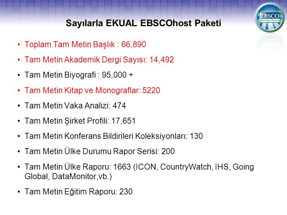 Sayılarla EKUAL EBSCOhost Paketi