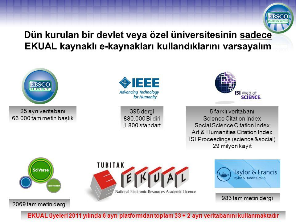 Dün kurulan bir devlet veya özel üniversitesinin sadece EKUAL kaynaklı e-kaynakları kullandıklarını varsayalım
