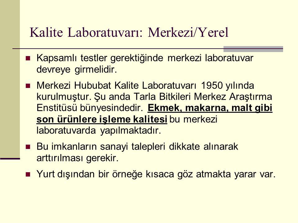 Kalite Laboratuvarı: Merkezi/Yerel