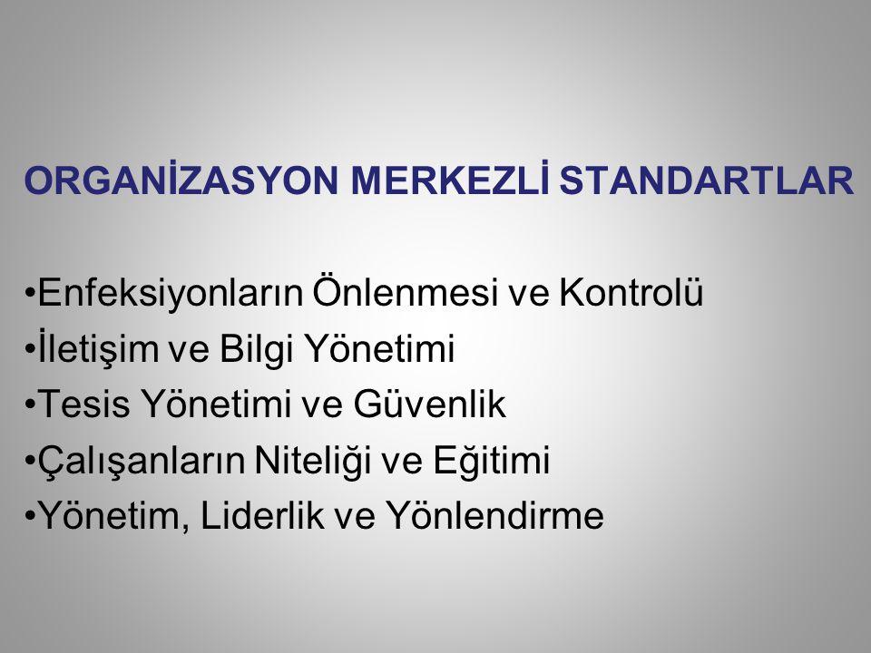 ORGANİZASYON MERKEZLİ STANDARTLAR