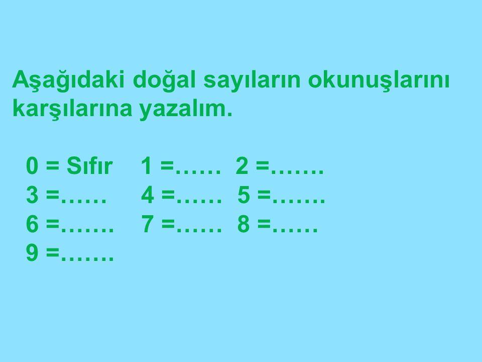 Aşağıdaki doğal sayıların okunuşlarını karşılarına yazalım.