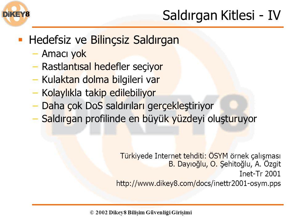 © 2002 Dikey8 Bilişim Güvenliği Girişimi