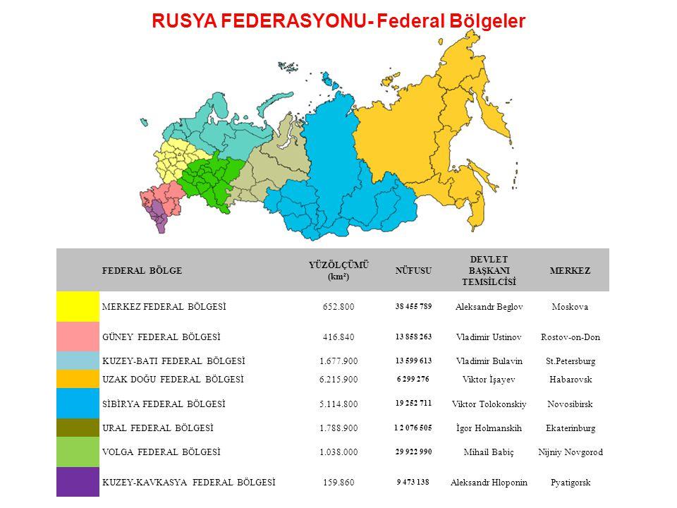 RUSYA FEDERASYONU- Federal Bölgeler DEVLET BAŞKANI TEMSİLCİSİ