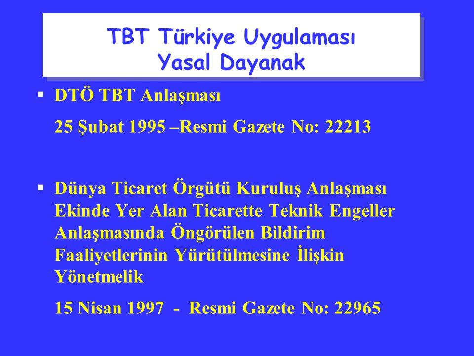TBT Türkiye Uygulaması