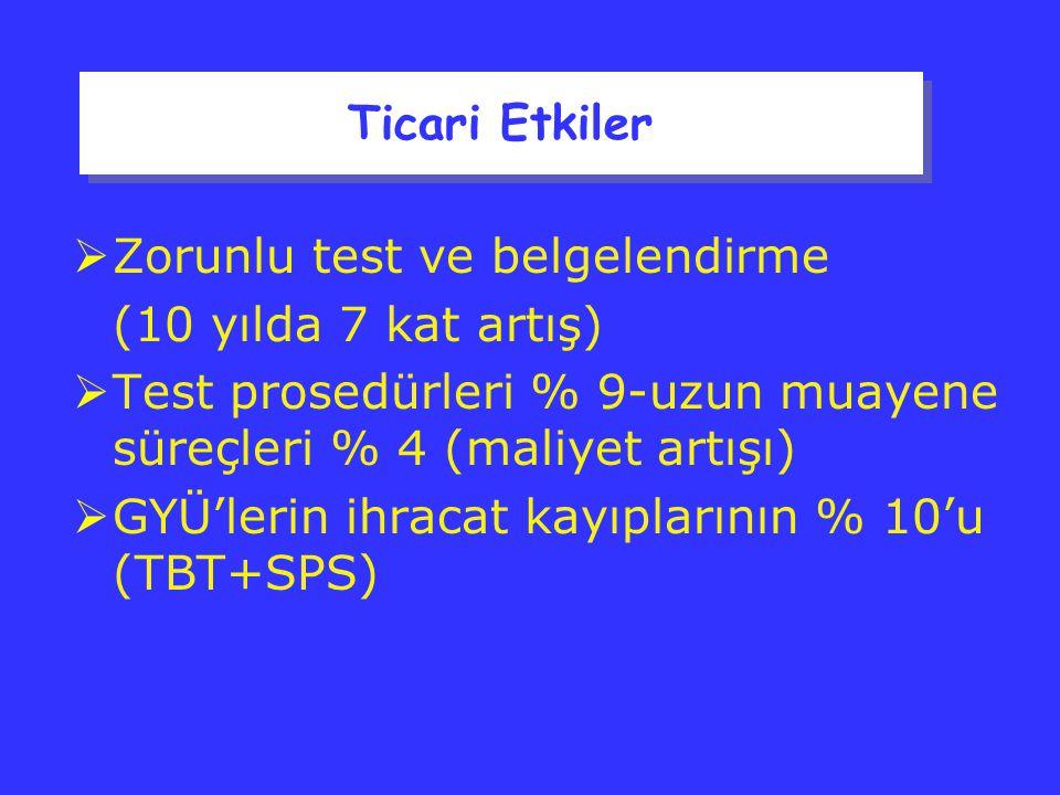 Ticari Etkiler Ticari Etkiler Zorunlu test ve belgelendirme