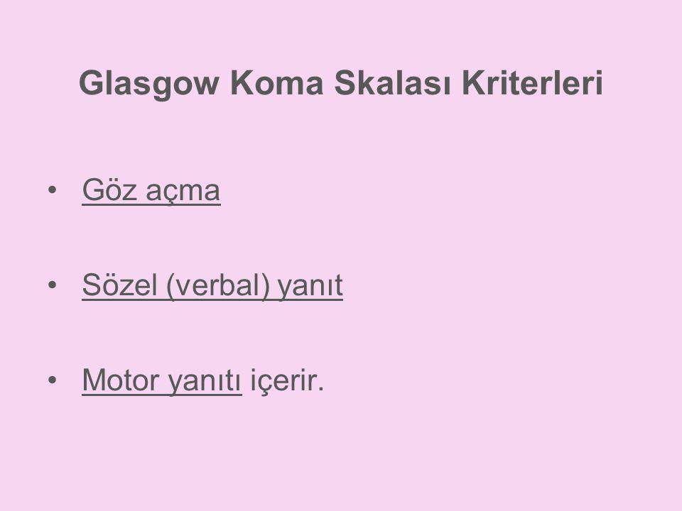 Glasgow Koma Skalası Kriterleri
