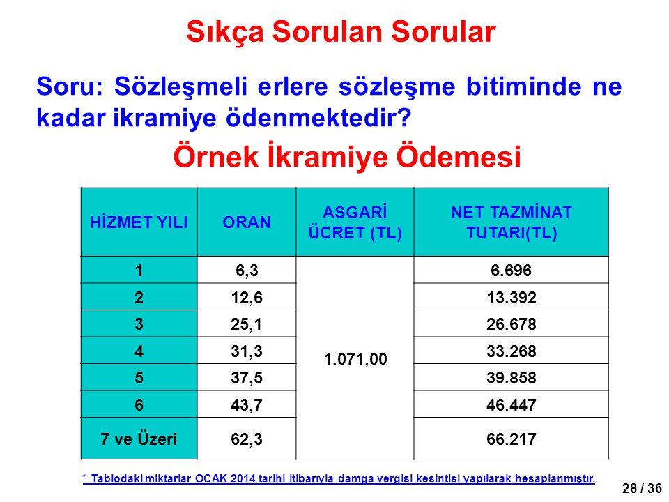 NET TAZMİNAT TUTARI(TL)