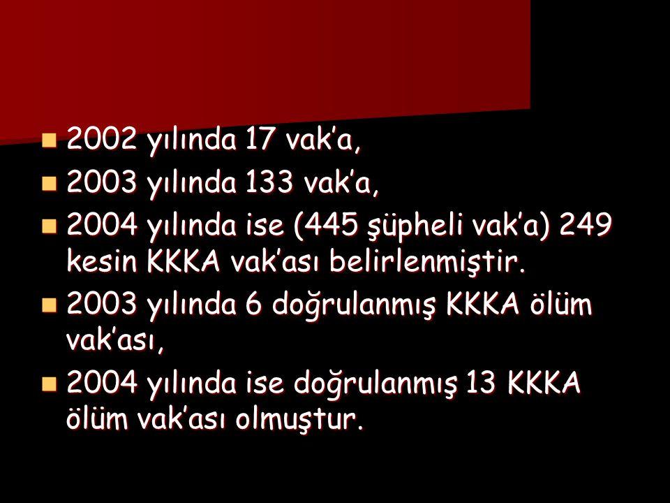 2002 yılında 17 vak'a, 2003 yılında 133 vak'a, 2004 yılında ise (445 şüpheli vak'a) 249 kesin KKKA vak'ası belirlenmiştir.