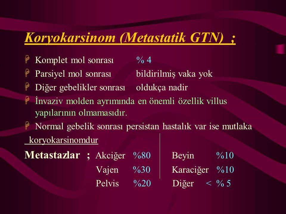 Koryokarsinom (Metastatik GTN) ;