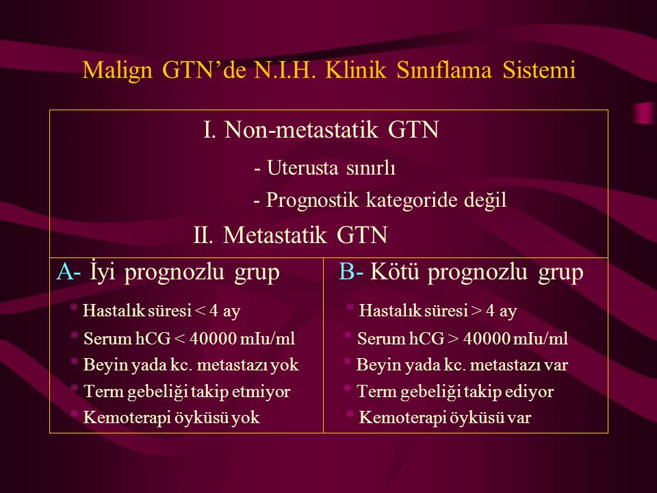 Malign GTN'de N.I.H. Klinik Sınıflama Sistemi