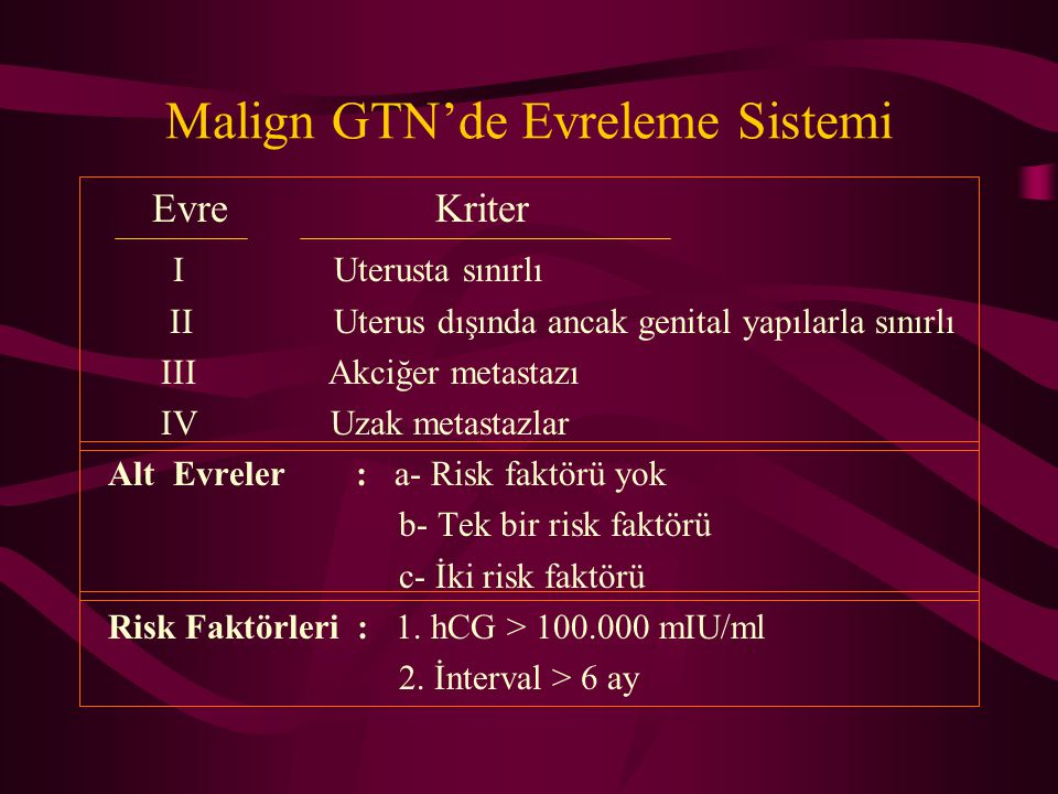 Malign GTN'de Evreleme Sistemi