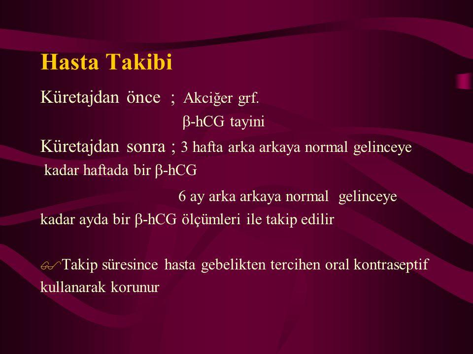 Hasta Takibi Küretajdan önce ; Akciğer grf.