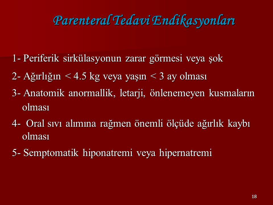 Parenteral Tedavi Endikasyonları