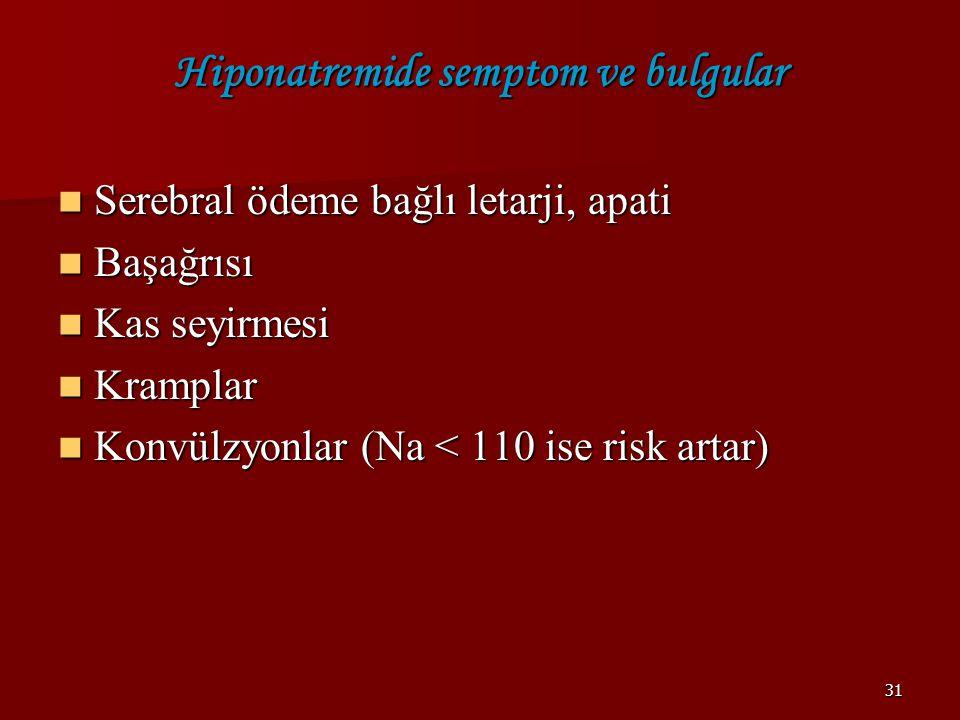 Hiponatremide semptom ve bulgular
