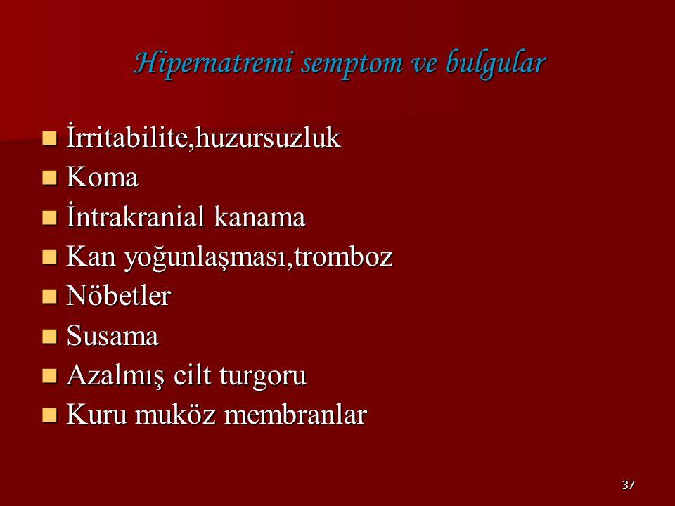Hipernatremi semptom ve bulgular