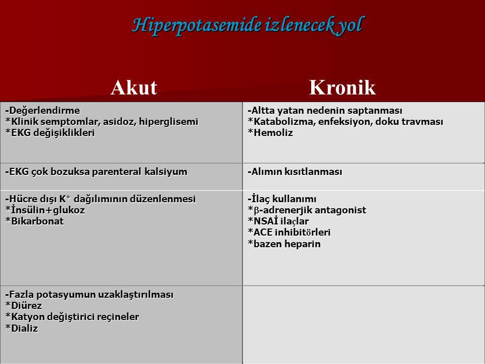 Hiperpotasemide izlenecek yol