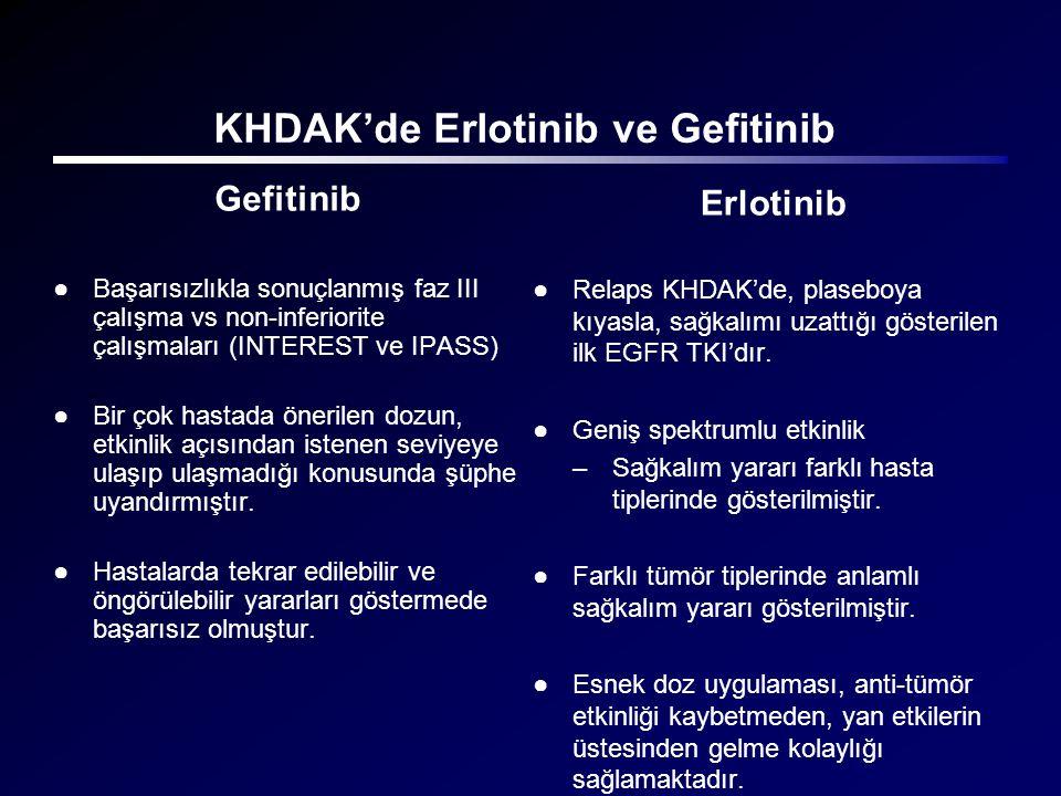 KHDAK'de Erlotinib ve Gefitinib