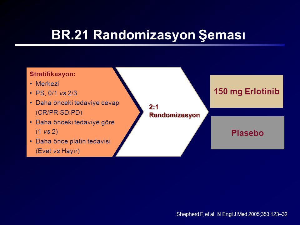 BR.21 Randomizasyon Şeması