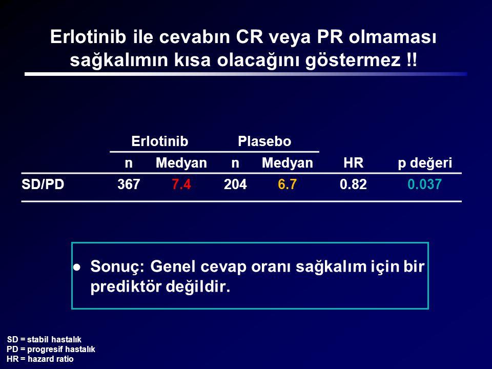 Erlotinib ile cevabın CR veya PR olmaması sağkalımın kısa olacağını göstermez !!
