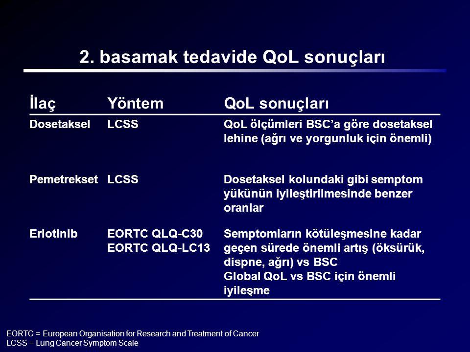 2. basamak tedavide QoL sonuçları