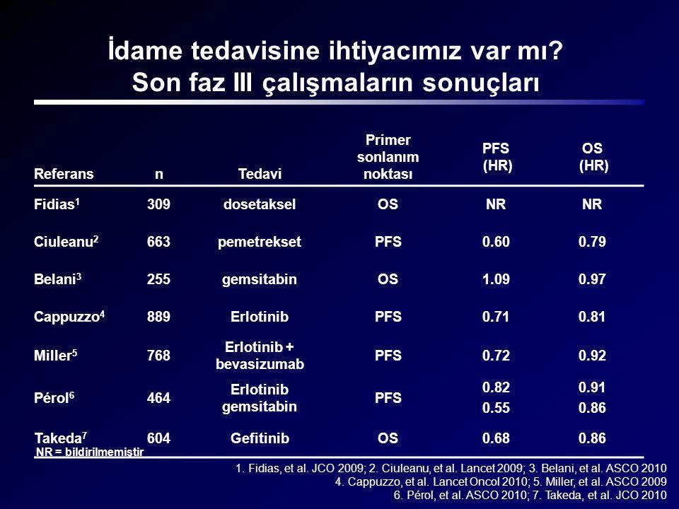 Primer sonlanım noktası Erlotinib + bevasizumab