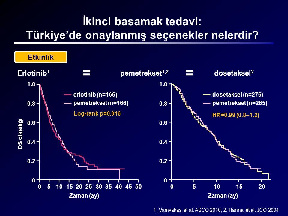 İkinci basamak tedavi: Türkiye'de onaylanmış seçenekler nelerdir
