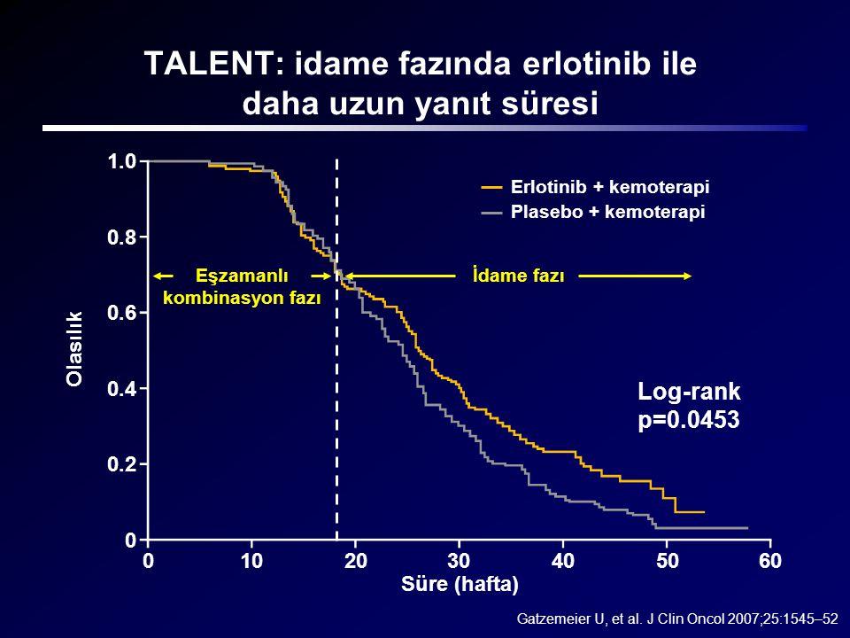 TALENT: idame fazında erlotinib ile daha uzun yanıt süresi